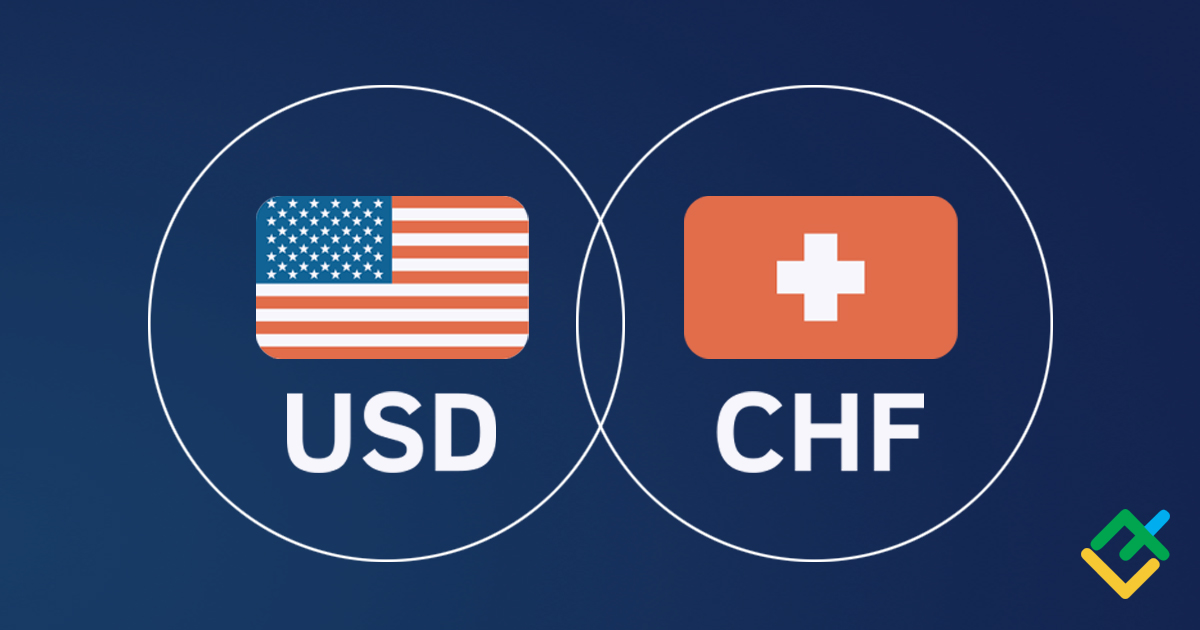 USD/CHF : le dollar se renforce
