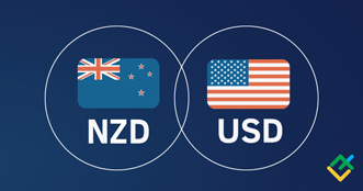 NZD/USD : analyse technique